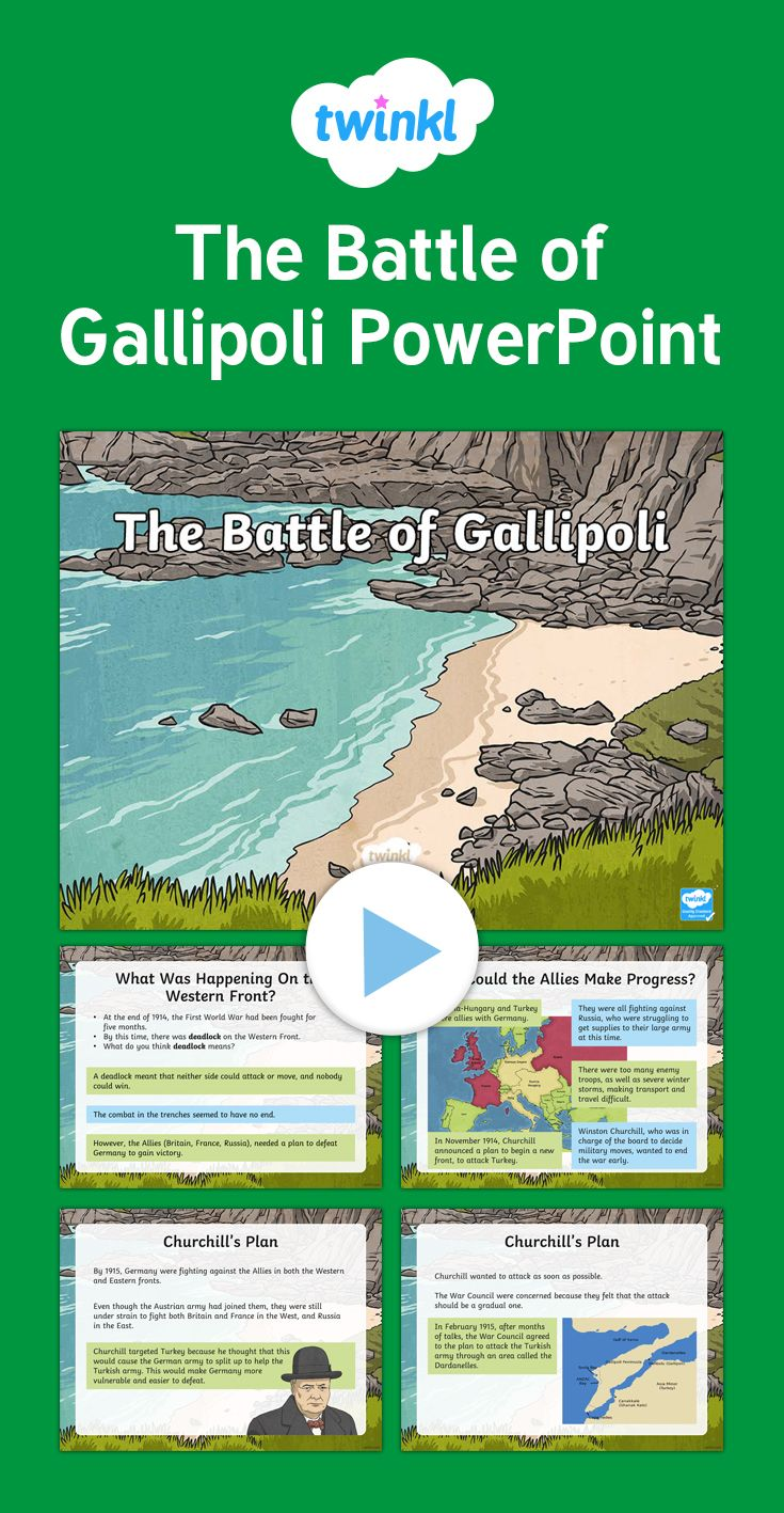 This PowerPoint explores The Battle of Gallipoli during the First World War.