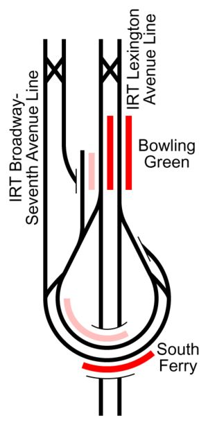 Bowling Green-South Ferry - Balloon loop - Wikipedia, the free encyclopedia