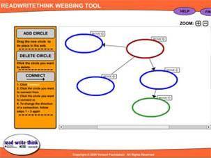 ReadWriteThink Webbing Tool