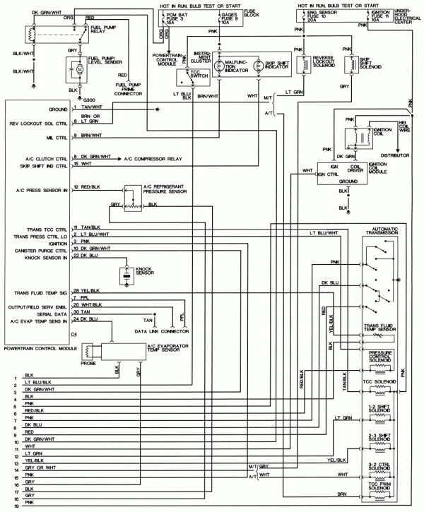 10+ 1991 honda civic electrical wiring diagram - wiring diagram -  wiringg.net | electrical wiring diagram, diagram, projects to try  pinterest