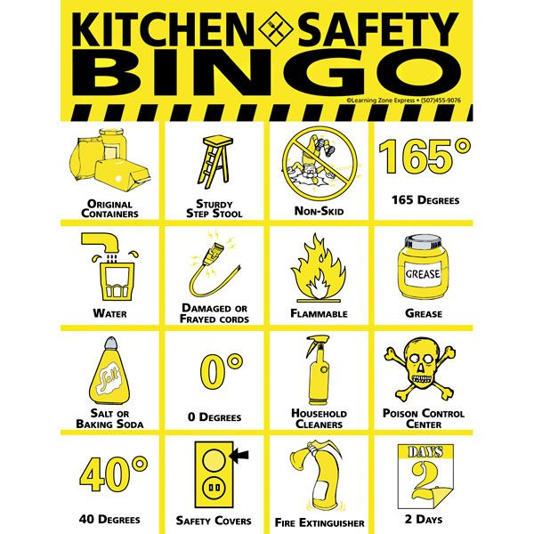 Kitchen Safety Pictures: 35 Best Kitchen Safety & Sanitation Images On Pinterest
