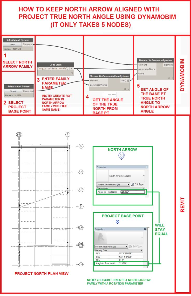 Simplyplex: How To Keep North Arrow Symbol Aligned With Project True  North In Revit