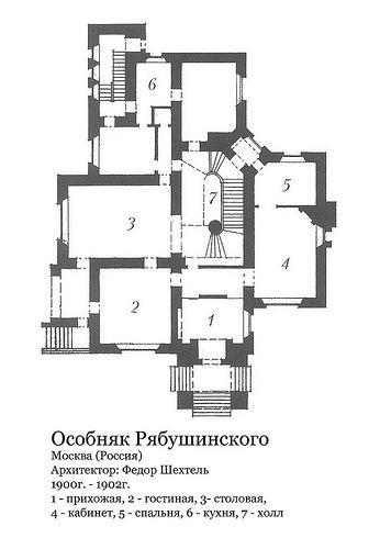 Особняк Рябушинского, план, архитектор Федор Шехтель