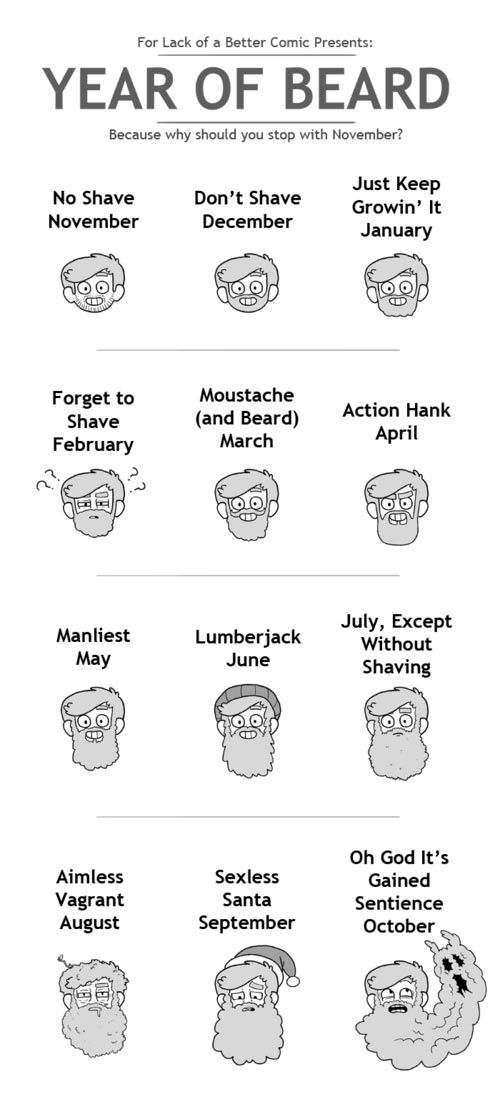 I love beards, but I think around June you should start to at least trim it.
