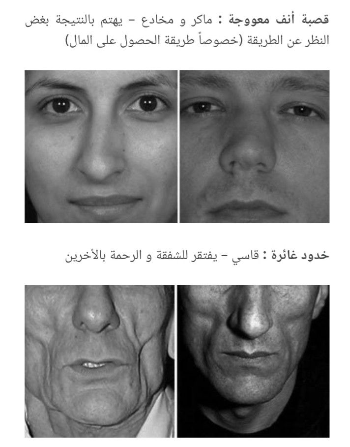 Pin By Escape Corner On فراسة Face Reading Body Language Maddison Beer