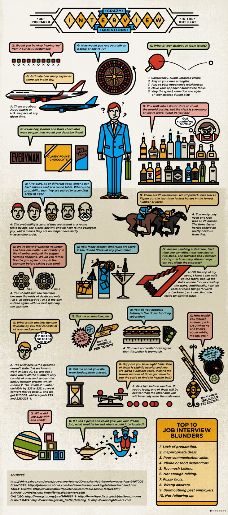 31 best ideas about todo sobre entrevistas de trabajo all about crazy interview questions infographic