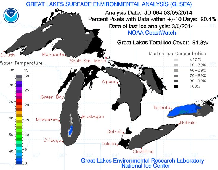 Great Lakes Ice Coverage Approaching Record Conditions