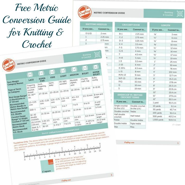 Knitting Needle Sizes In Metric And Imperial : Best images about metric conversion on pinterest