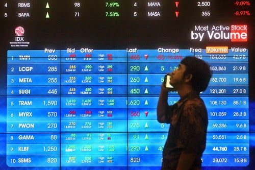 Kou the Magnificent: Jakarta Composite Index (JCI) up Slightly