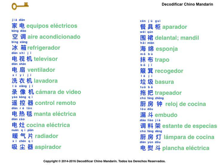 Decode Mandarin Chinese Nombres De Aparatos Y Utensilios Del Hogar