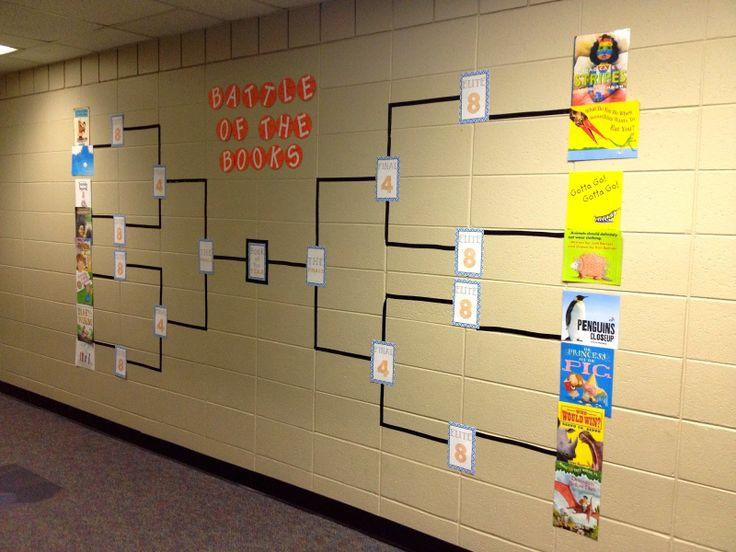 Ms. Cranfill's Class: Battle of the Books