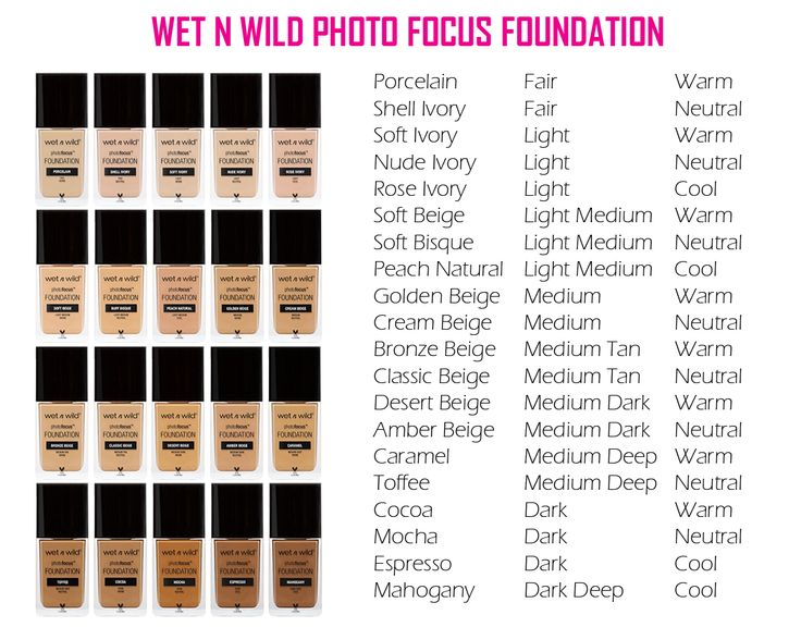 The new Wet n Wild Photo Focus Foundation comes in 20 different shades, in warm, cool, and neutral undertones.  Good on Wet n Wild for vastly expanding its color and undertone range!