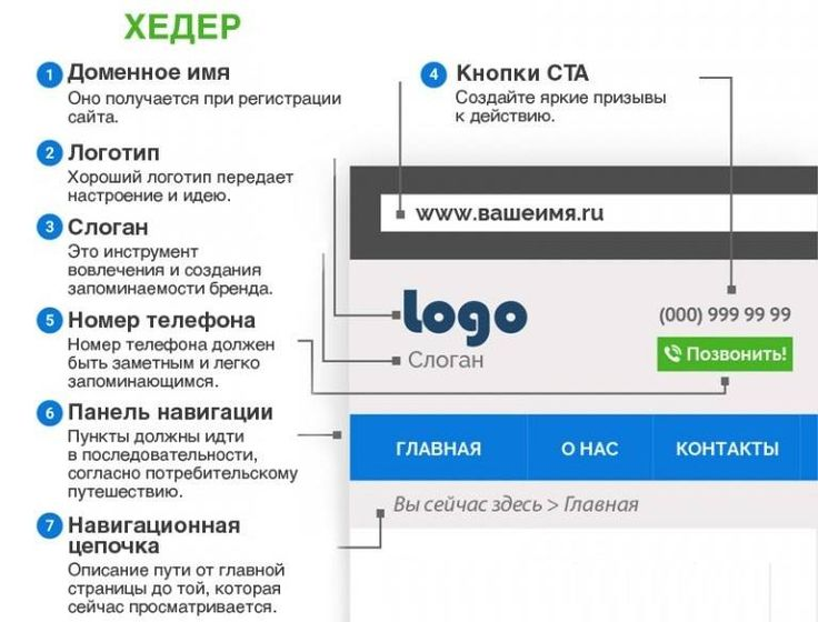 Продвижение web сайта в яндекс продвижение сайта снуля