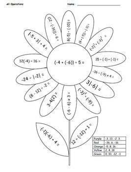 ColoringFlower (4 pages) 7th Grade Math Common Core