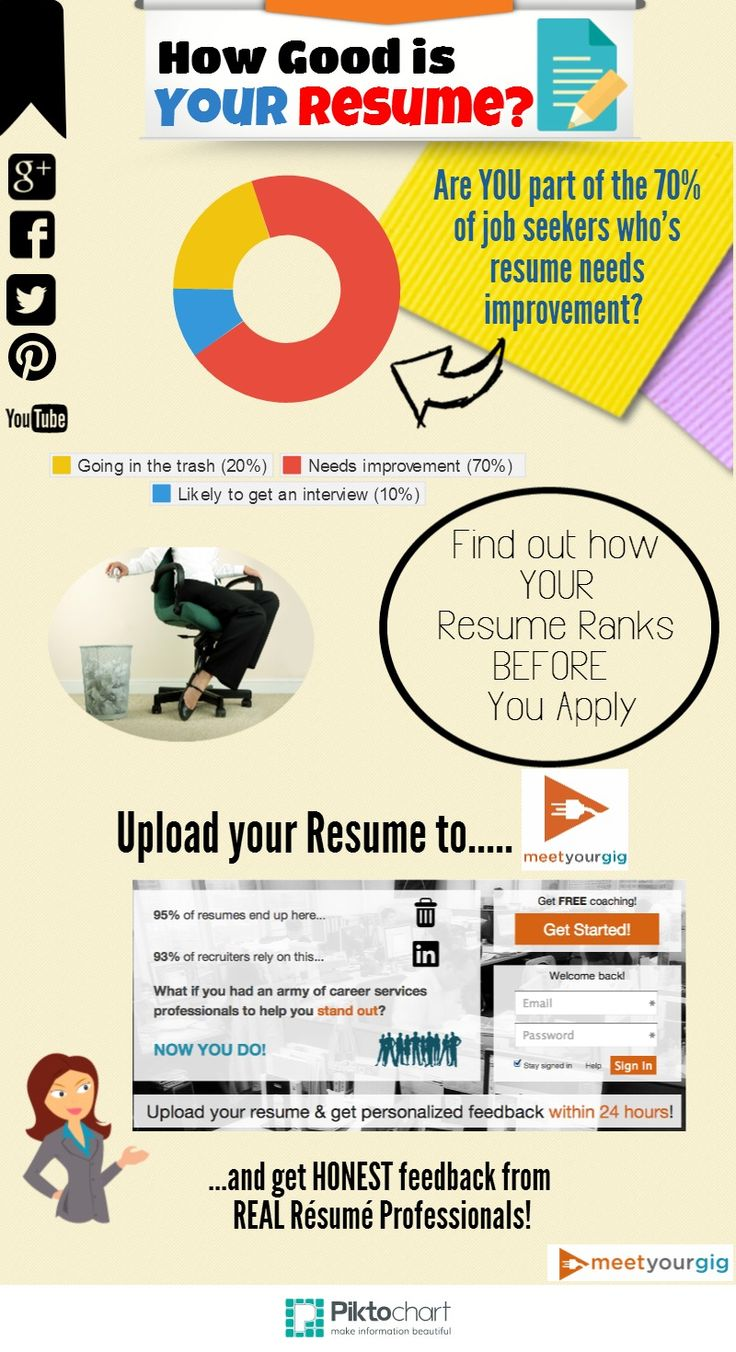 62 best images about resumes on pinterest