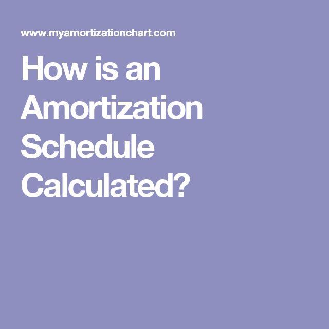Ponad 25 najlepszych pomysłów na temat Amortization Schedule na - loan amortization spreadsheet