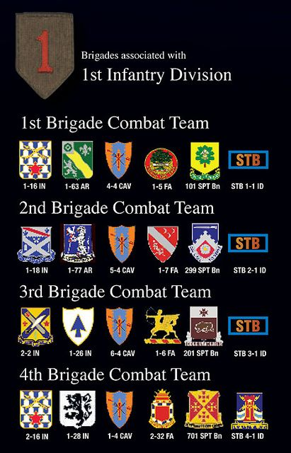 1st Infantry Division Units by D'oh Boy (Mark Holloway), via Flickr