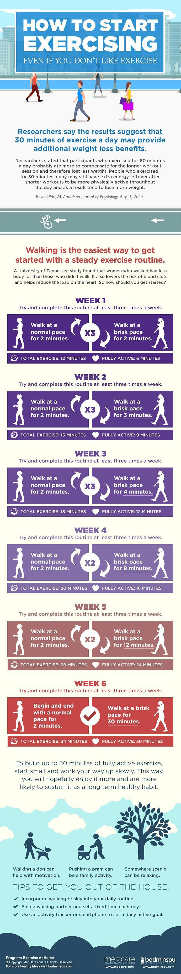 How To Start Exercising Taken from our online Healthy Living Programs. Be a healthier you today!    http://www.bodminsou.com/wp-content/uploads/2016/05/Post_HowToStartExercisingSmall.jpg   Walking is the easiest way to get started with a steady exercise routine. In this article we have a free guide and infographic to help