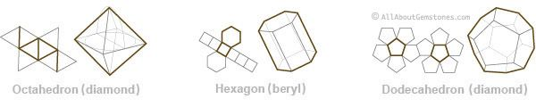 crystal cutting patterns - Google Search