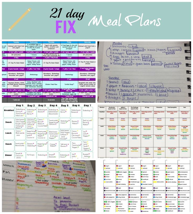 How to Prep and Plan Your Meals. Shared 21 Day Fix Meal Plans. #cleaneating #21DayFix, #mealplans
