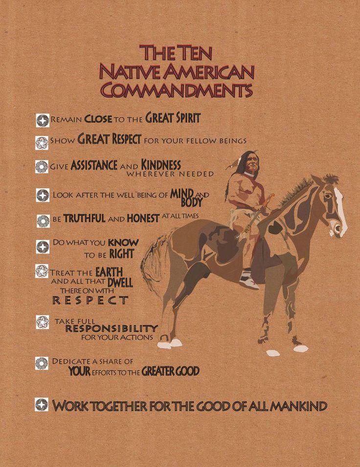 Aboriginals around the world - people who live close to ...