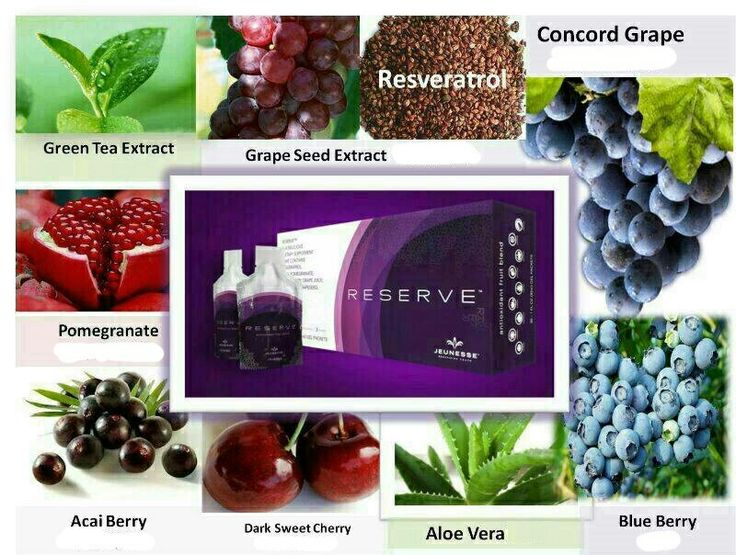 Reserve - Unique Antioxidants protect cells and adds longvity to cell life.