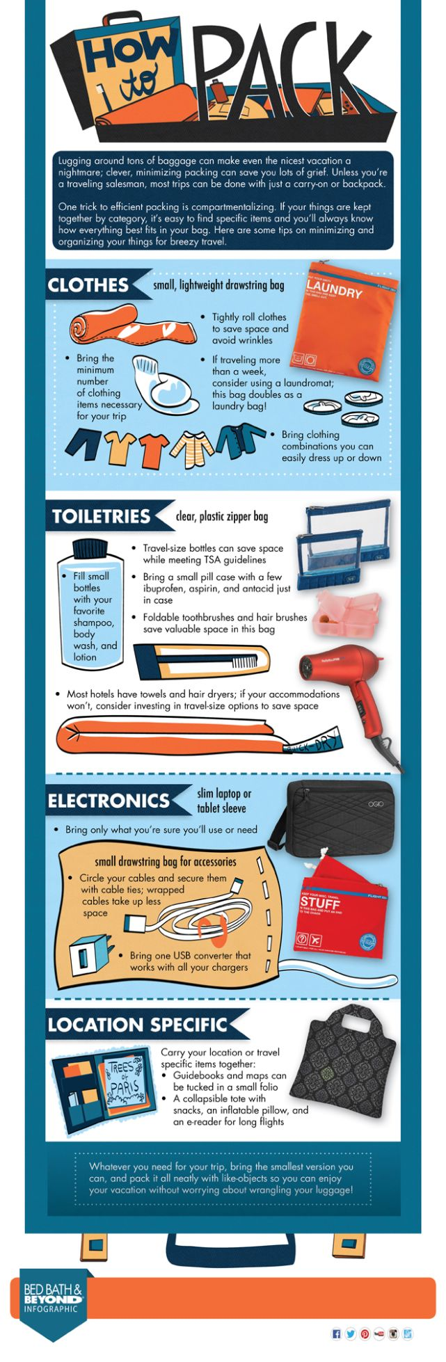 how to pack for travel Infographic