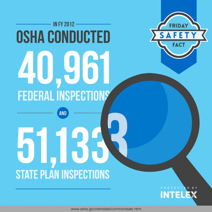 Facts About OSHA