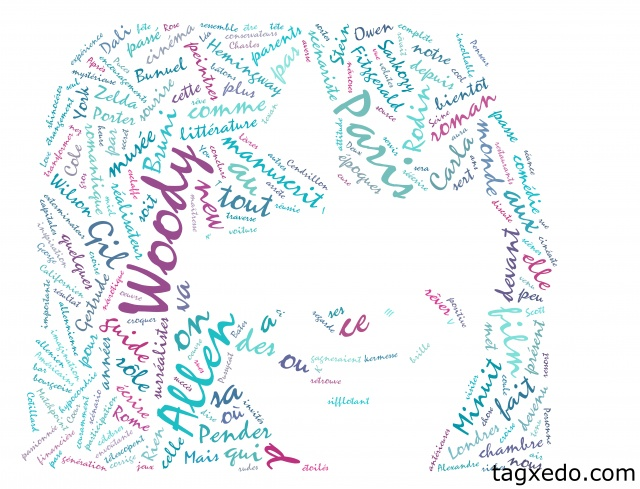 how to make words bigger on tagxedo