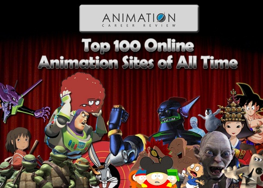 Top 100 Animation Sites You Need To Know | Animation Career Review