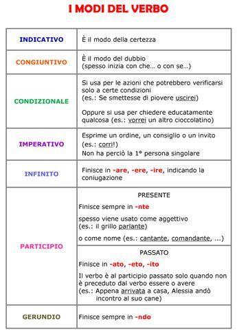 grammatica e analisi logica