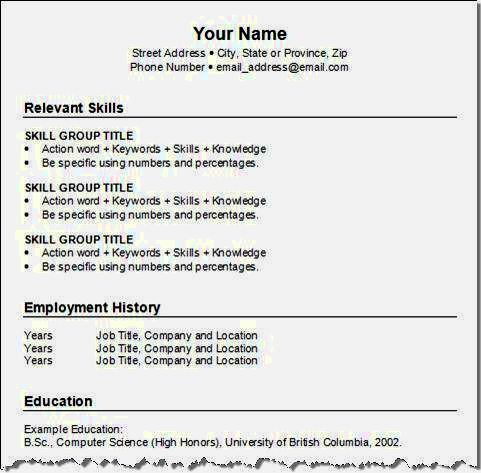 308 best resume examples images on Pinterest Sample html - resume computer skills examples