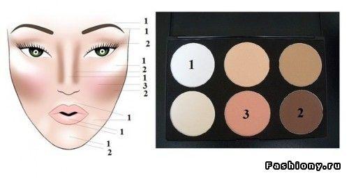 Уроки макияжа. Часть 2. Коррекция формы лица. Брови / коррекция лица и аксесуары
