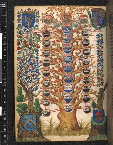 French illuminated manuscript, ca.1470-80, of Aristotle's Ethica, De quatuor virtutibus, showing the table of Virtues in the form of a tree, with coats of arms and two wild men wielding clubs. (British Library