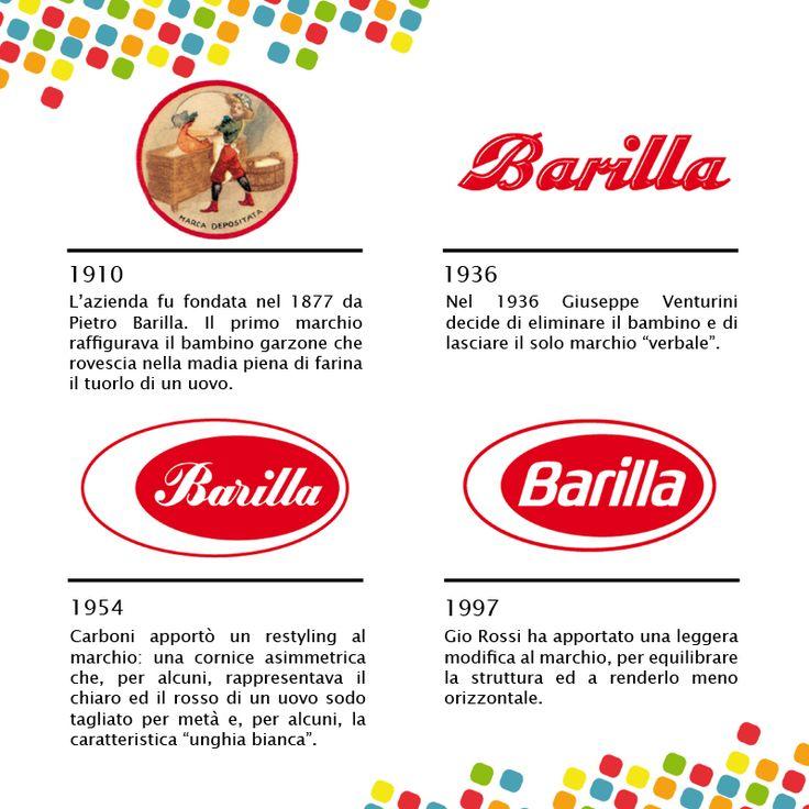 Cosa c'è di più italiano se non… si proprio lei: la nostra amata #pasta! A #STORIEloghiPX la storia di Barilla! #dovec'èBarillac'ècasa  http://www.pentapx.eu/2015/07/23/storieloghipx-barilla/