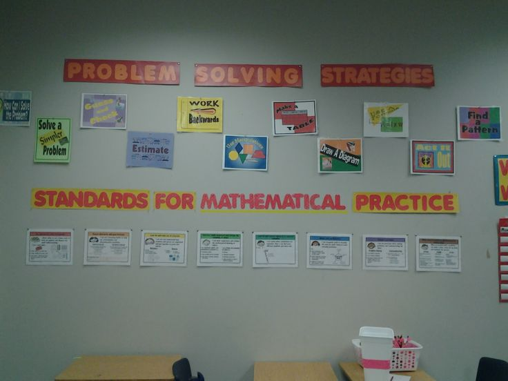 Math Classroom Decorations High School ~ The gallery for gt middle school math classroom decorations
