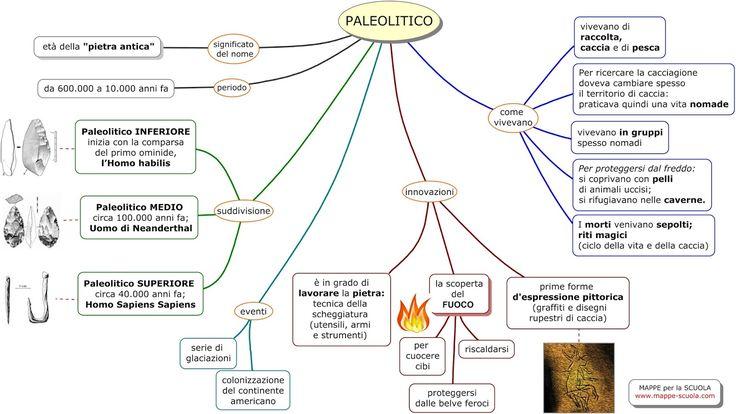 Mappa concettuale sul PALEOLITICO , la scoperta del fuoco ...        STAMPARE LA MAPPA:  1) Clicca sulla  mappa (in modo che si ingrandisca)...