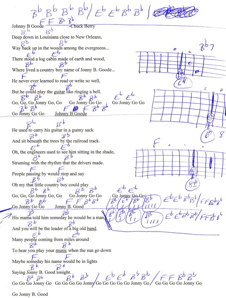 1748 best Guitar Lesson Chord Charts - htttp://www.youtube.com ...