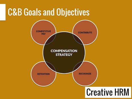 Best Hr Strategy Images On   Goals And Objectives