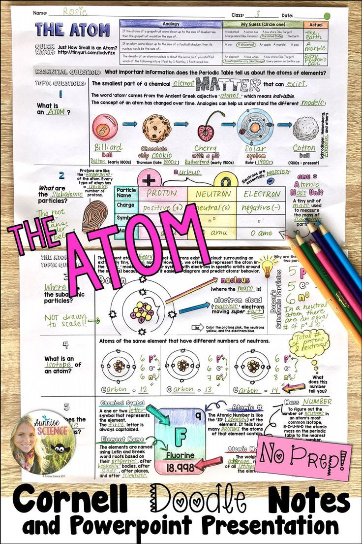 Atoms Cornell Doodle Notes Distance Learning Science Notes Doodle Notes Teaching Chemistry