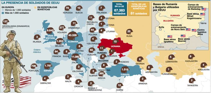 US military presence in Europe