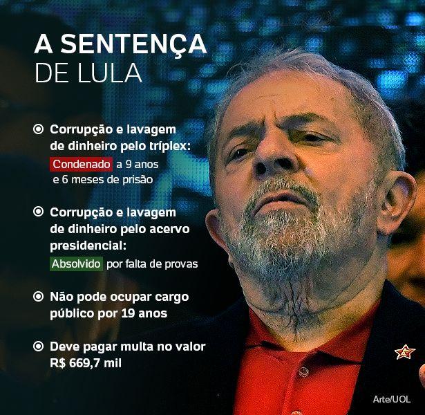 O ex-presidente Luiz Inácio Lula da Silva (PT) ironizou nesta quinta-feira (13) a sentença proferida pelo juiz federal Sérgio Moro, que o...