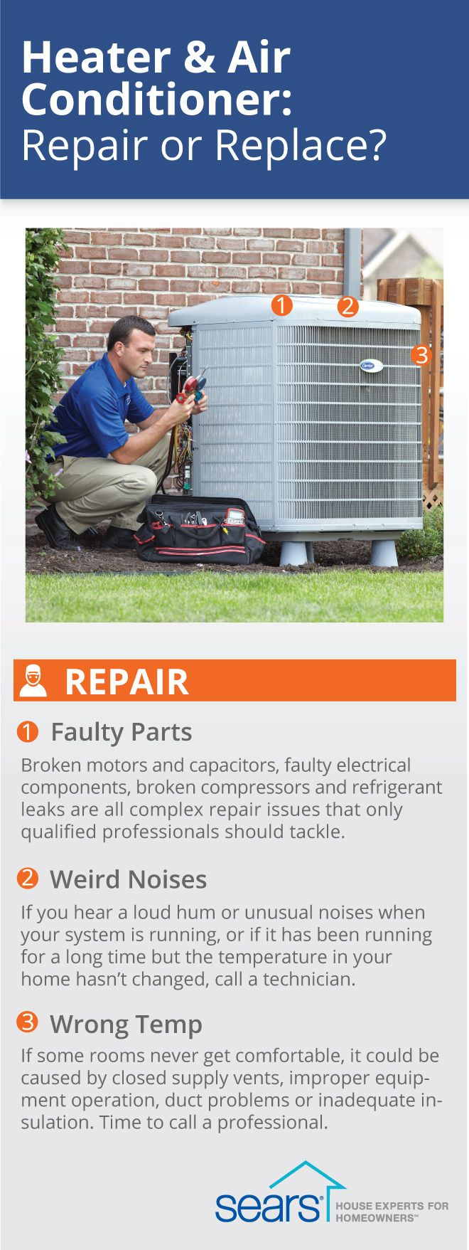 Common Heating and Air Conditioning Problems — If your HVAC system has faulty parts, makes weird noises, or gives off the wrong temp, it could be time to call in an expert. We'll help you determine whether you should try to fix the problem yourself, call an AC or heating tech, or consider buying a new HVAC system.