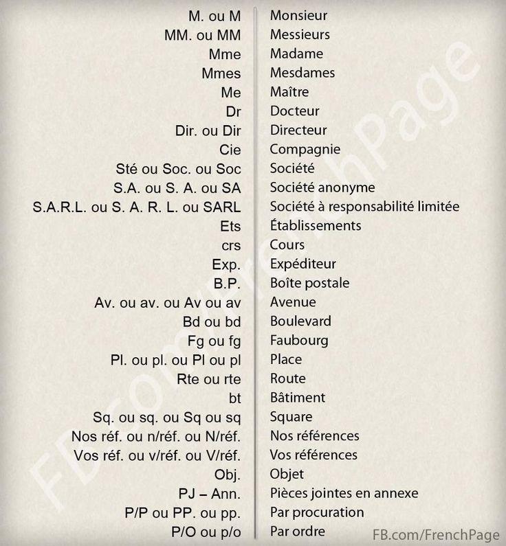 Abréviations dans les lettres