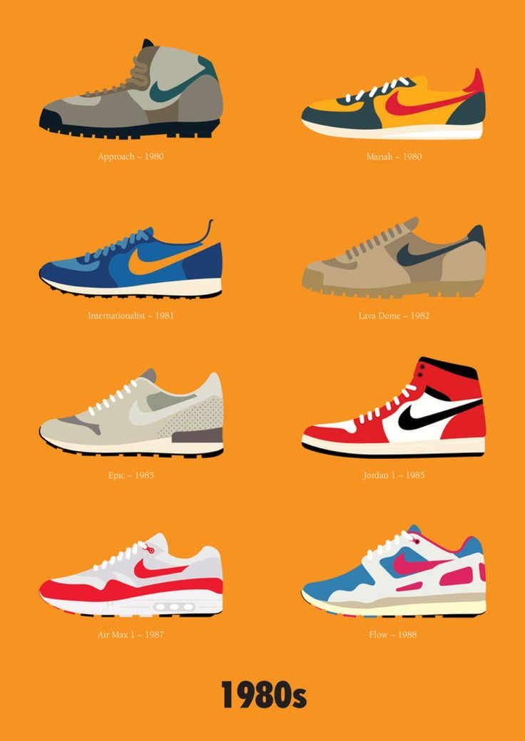 chaussure nike 1980
