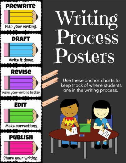 the writing process chart Every writer follows his or her own writing process often the process is a routine that comes naturally and is not a step-by-step guide writers constantly refer to.
