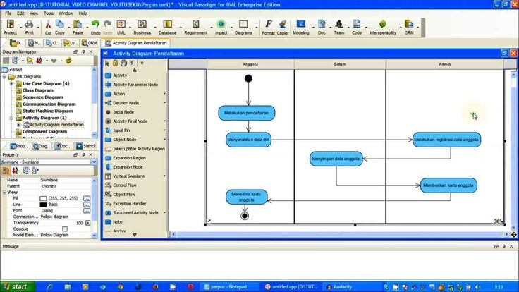 12 best activity diagram tool images on pinterest computers and creating swimlane activity diagram using visual paradigm uml tool visual paradigm ccuart Choice Image