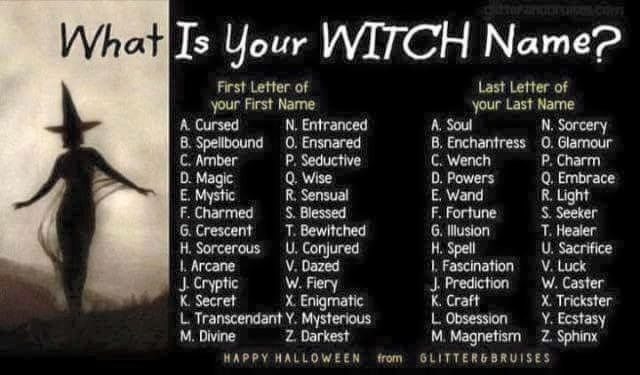Pin By Vucatlinh Shine On Beawitched Witch Names Names Name Astrology