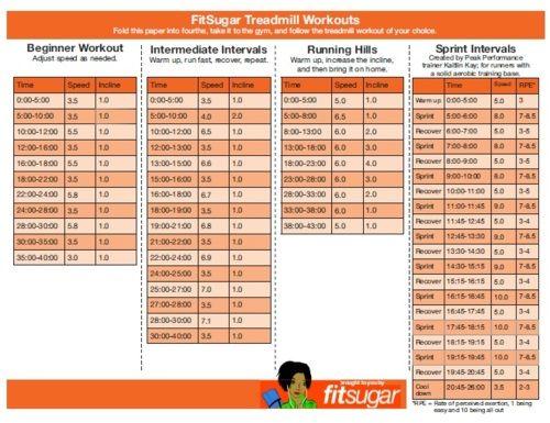 FitSugar Treadmill Workouts: Beginner, Intermediate, Running Hills & Sprint Intervals via http://blogilates.com/tag/treadmill