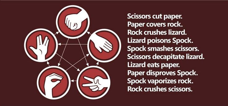 How to Play Rock Paper Scissors Lizard Spock: 8 Steps